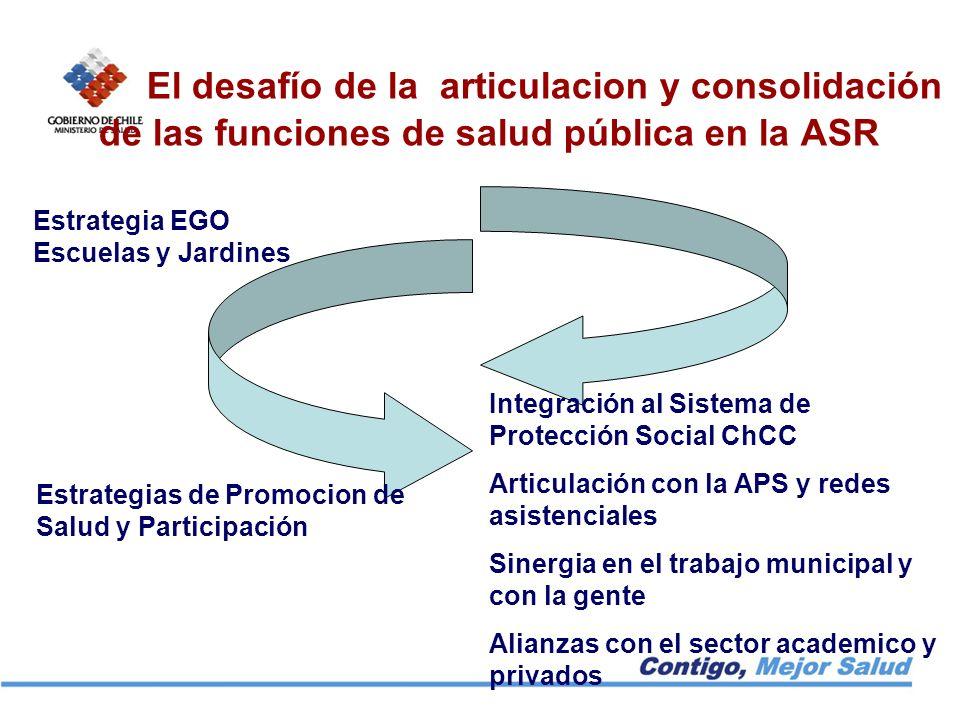 El desafío de la articulacion y consolidación de las funciones de salud pública en la ASR