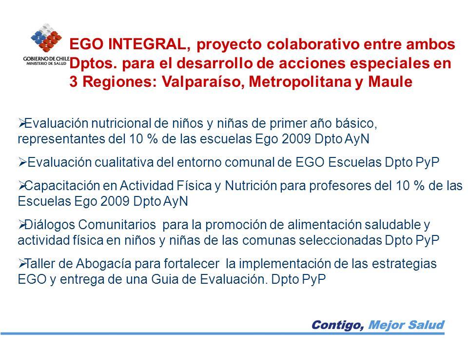 EGO INTEGRAL, proyecto colaborativo entre ambos Dptos