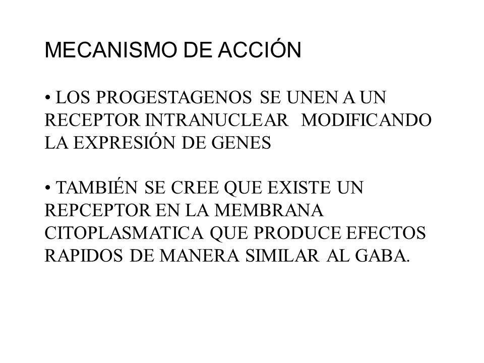 MECANISMO DE ACCIÓNLOS PROGESTAGENOS SE UNEN A UN RECEPTOR INTRANUCLEAR MODIFICANDO LA EXPRESIÓN DE GENES.