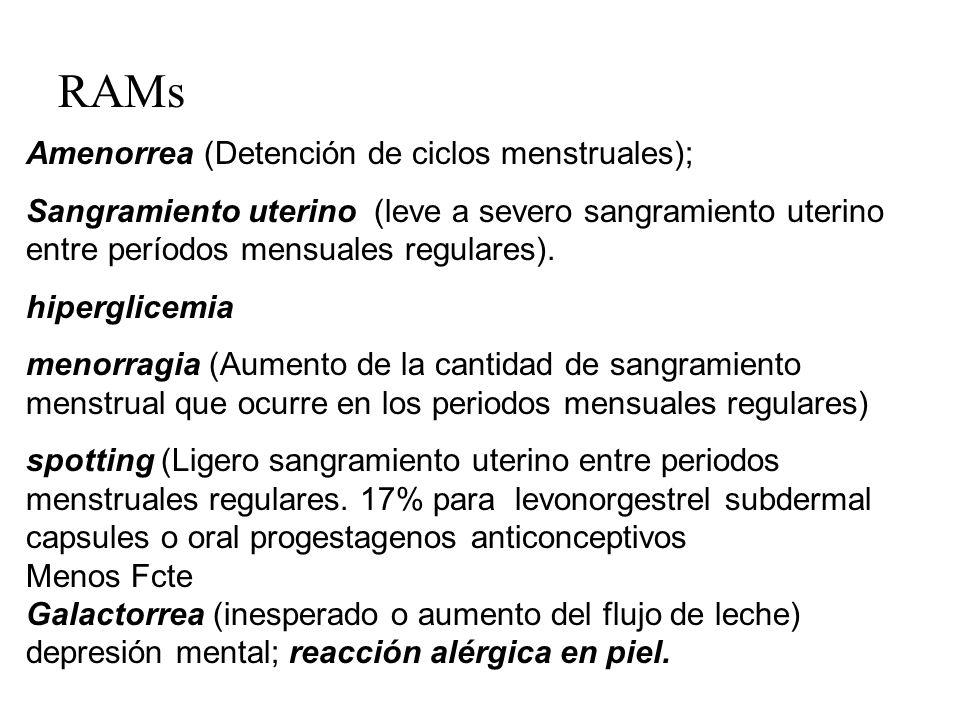 RAMs Amenorrea (Detención de ciclos menstruales);