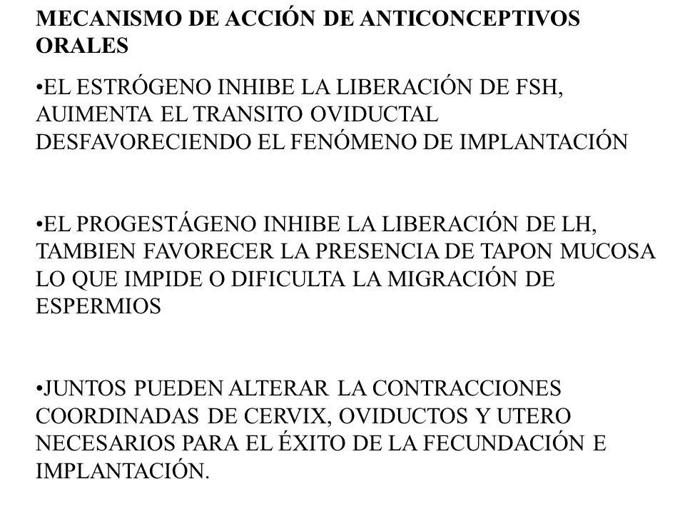 MECANISMO DE ACCIÓN DE ANTICONCEPTIVOS ORALES