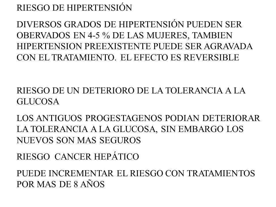 RIESGO DE HIPERTENSIÓN