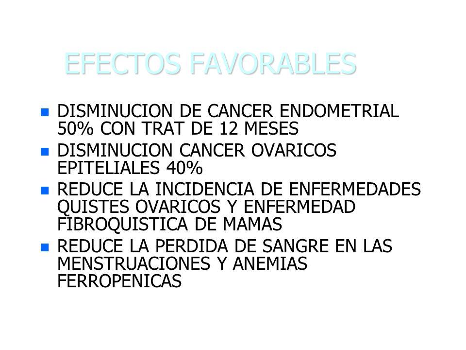 EFECTOS FAVORABLES DISMINUCION DE CANCER ENDOMETRIAL 50% CON TRAT DE 12 MESES. DISMINUCION CANCER OVARICOS EPITELIALES 40%