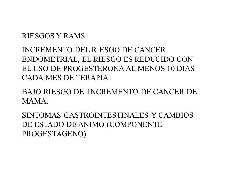 RIESGOS Y RAMSINCREMENTO DEL RIESGO DE CANCER ENDOMETRIAL, EL RIESGO ES REDUCIDO CON EL USO DE PROGESTERONA AL MENOS 10 DIAS CADA MES DE TERAPIA.