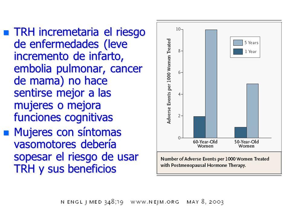 TRH incremetaria el riesgo de enfermedades (leve incremento de infarto, embolia pulmonar, cancer de mama) no hace sentirse mejor a las mujeres o mejora funciones cognitivas
