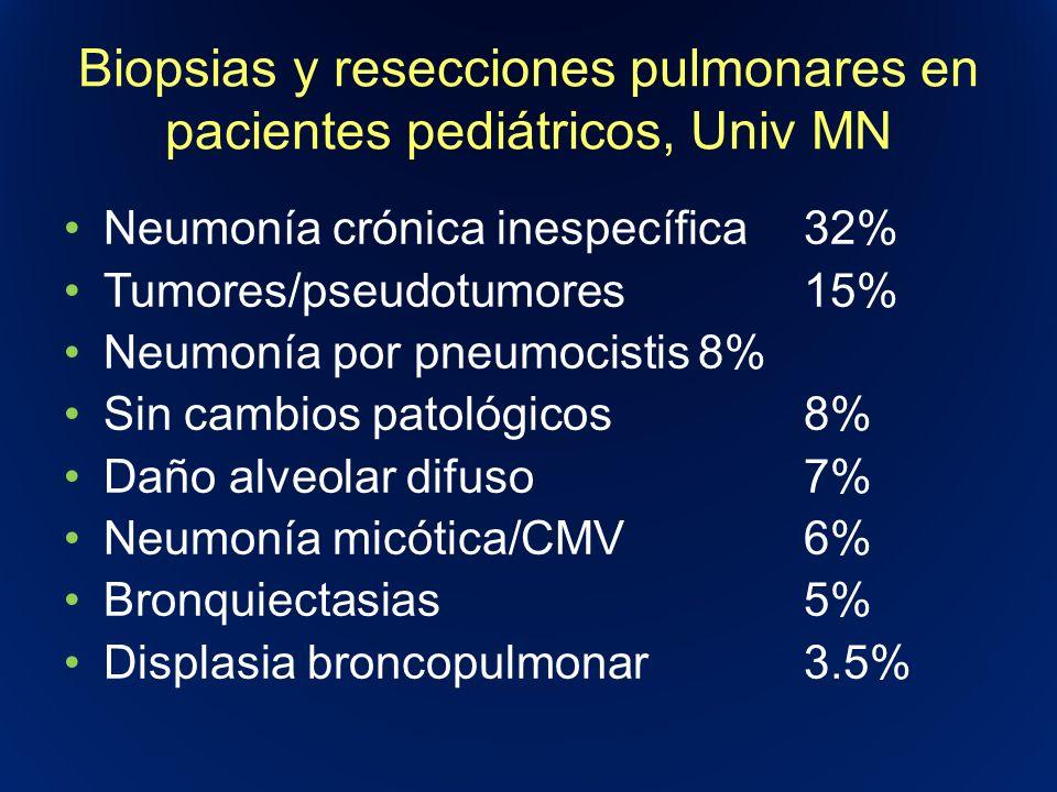 Biopsias y resecciones pulmonares en pacientes pediátricos, Univ MN