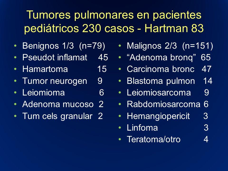 Tumores pulmonares en pacientes pediátricos 230 casos - Hartman 83