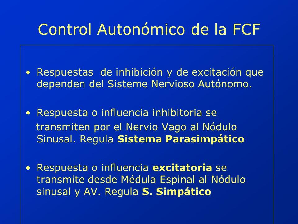 Control Autonómico de la FCF