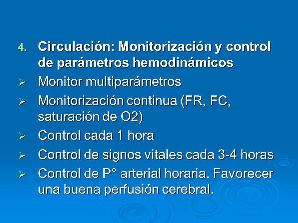 Circulación: Monitorización y control de parámetros hemodinámicos