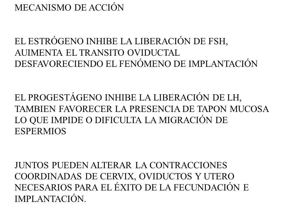 MECANISMO DE ACCIÓNEL ESTRÓGENO INHIBE LA LIBERACIÓN DE FSH, AUIMENTA EL TRANSITO OVIDUCTAL DESFAVORECIENDO EL FENÓMENO DE IMPLANTACIÓN.