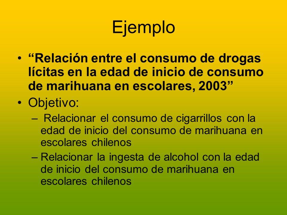 Ejemplo Relación entre el consumo de drogas lícitas en la edad de inicio de consumo de marihuana en escolares, 2003