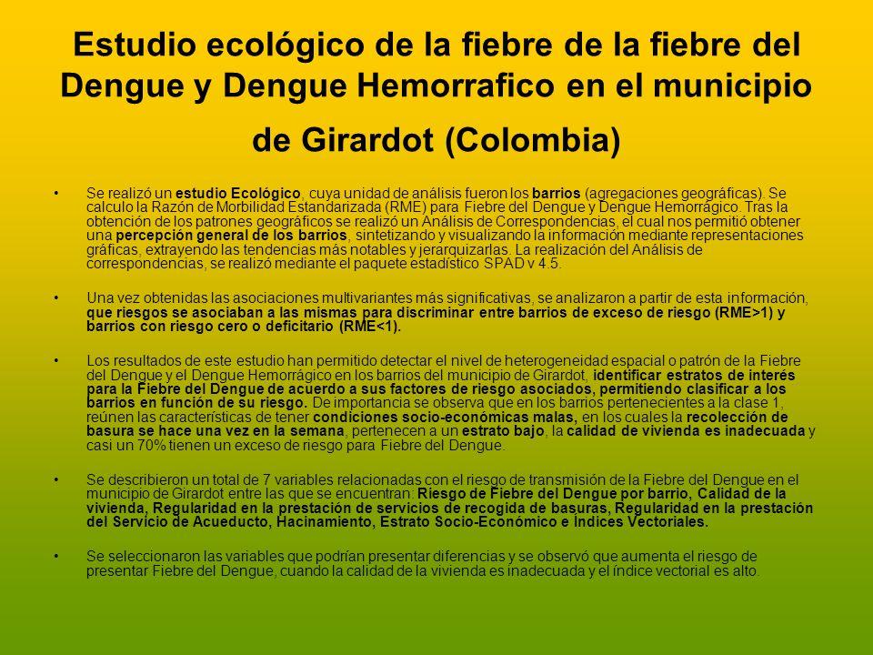 Estudio ecológico de la fiebre de la fiebre del Dengue y Dengue Hemorrafico en el municipio de Girardot (Colombia)