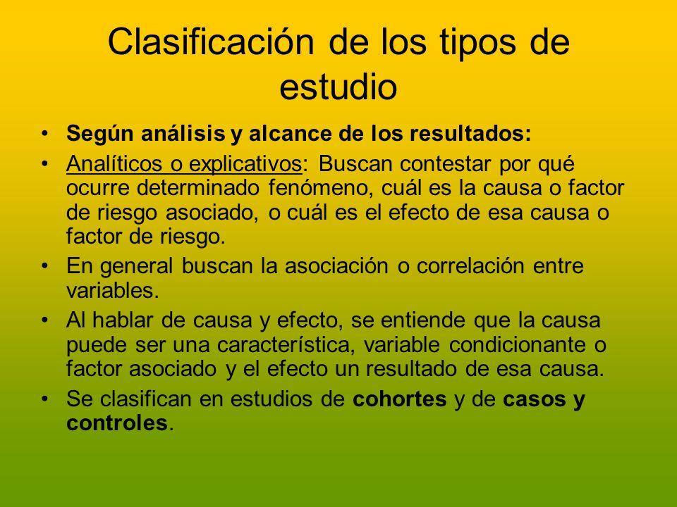 Clasificación de los tipos de estudio