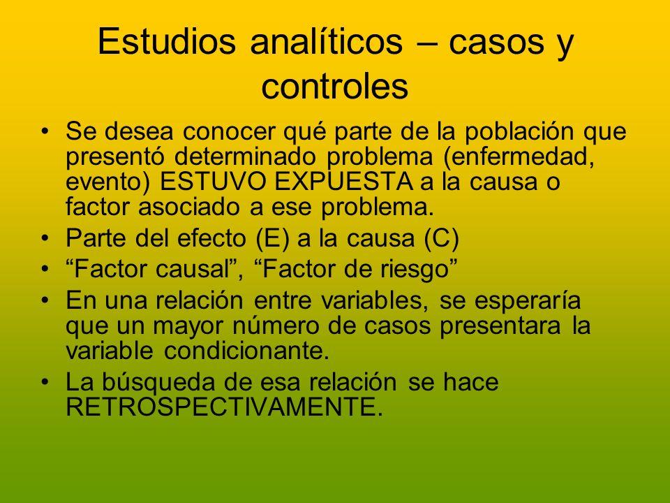 Estudios analíticos – casos y controles