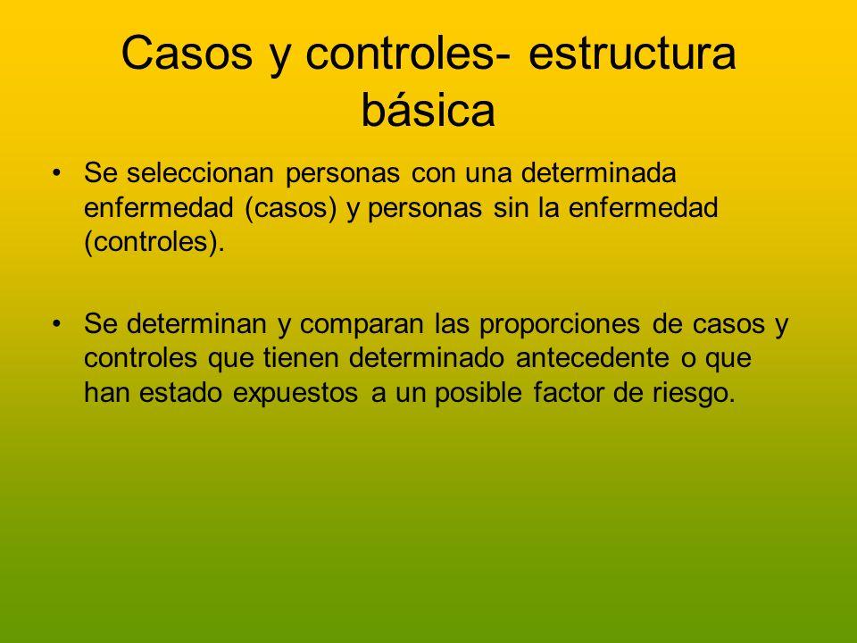 Casos y controles- estructura básica