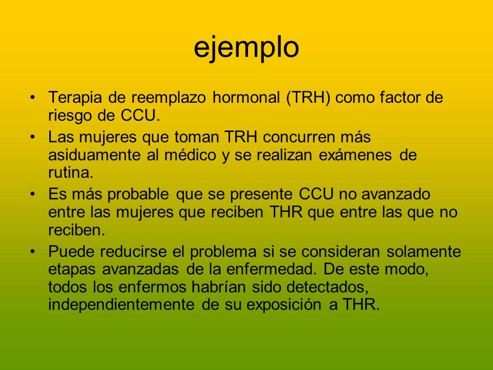 ejemplo Terapia de reemplazo hormonal (TRH) como factor de riesgo de CCU.