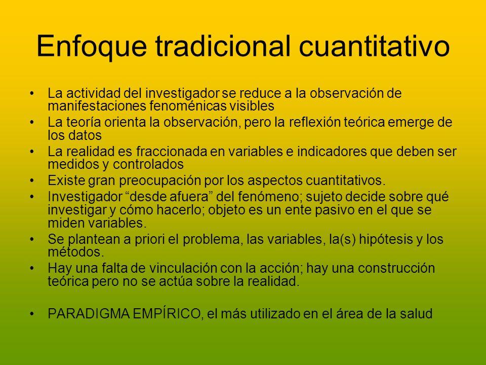 Enfoque tradicional cuantitativo