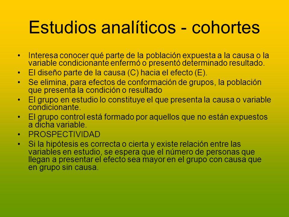 Estudios analíticos - cohortes