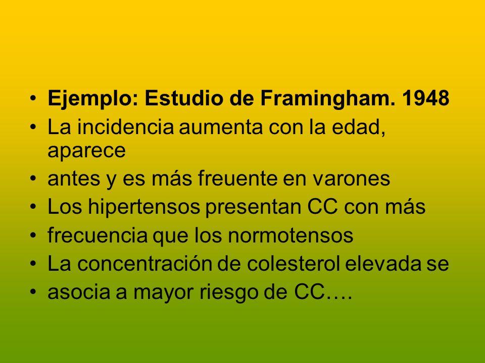 Ejemplo: Estudio de Framingham. 1948