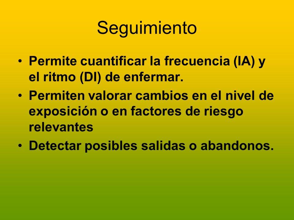 Seguimiento Permite cuantificar la frecuencia (IA) y el ritmo (DI) de enfermar.
