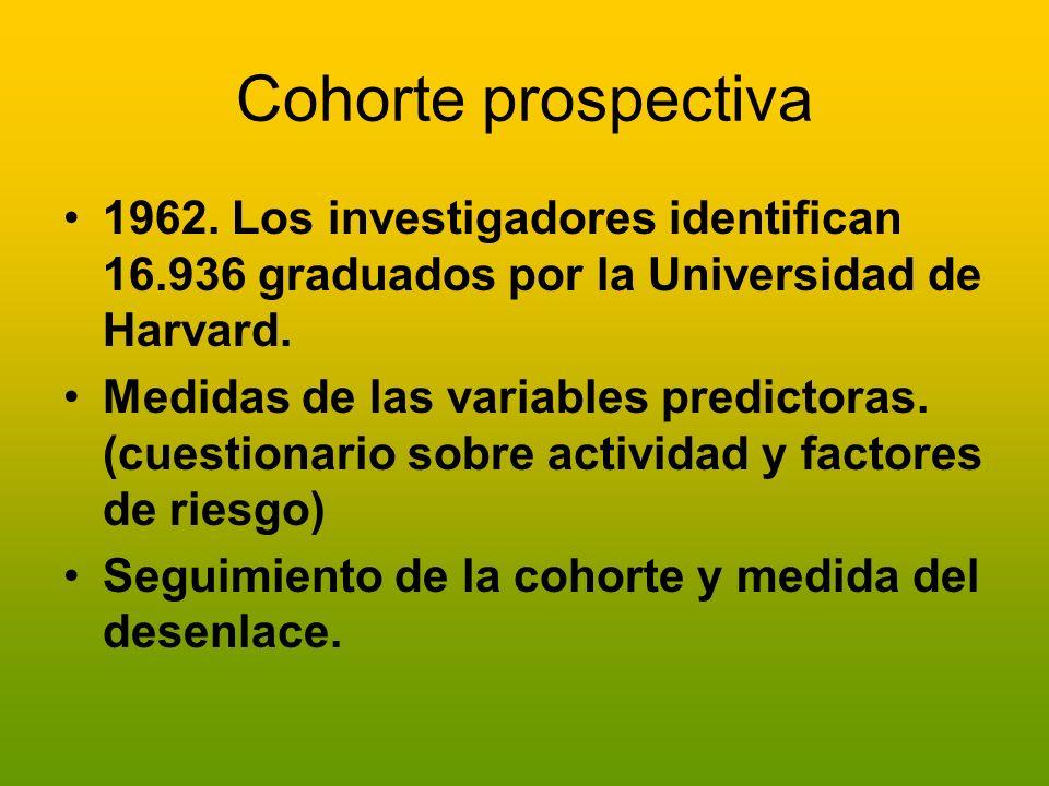 Cohorte prospectiva1962. Los investigadores identifican 16.936 graduados por la Universidad de Harvard.