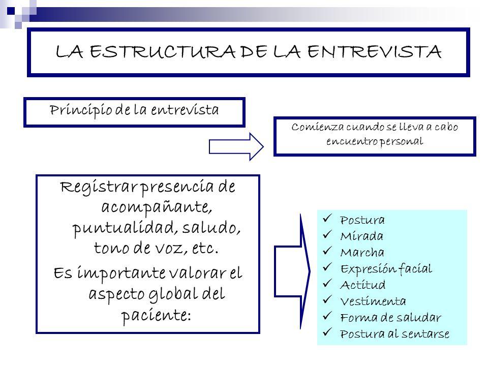 LA ESTRUCTURA DE LA ENTREVISTA