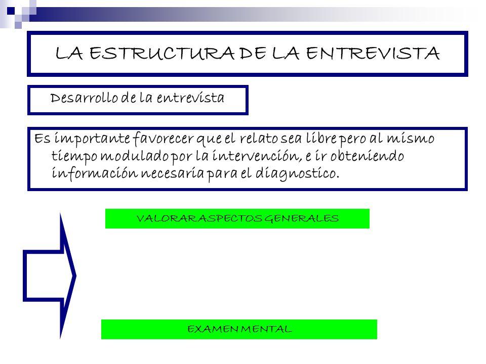 LA ESTRUCTURA DE LA ENTREVISTA VALORAR ASPECTOS GENERALES