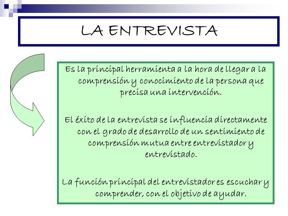 LA ENTREVISTA Es la principal herramienta a la hora de llegar a la comprensión y conocimiento de la persona que precisa una intervención.