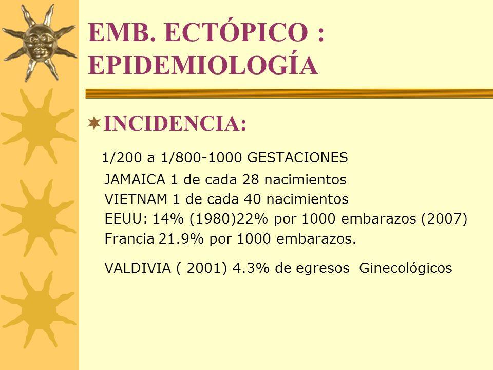 EMB. ECTÓPICO : EPIDEMIOLOGÍA