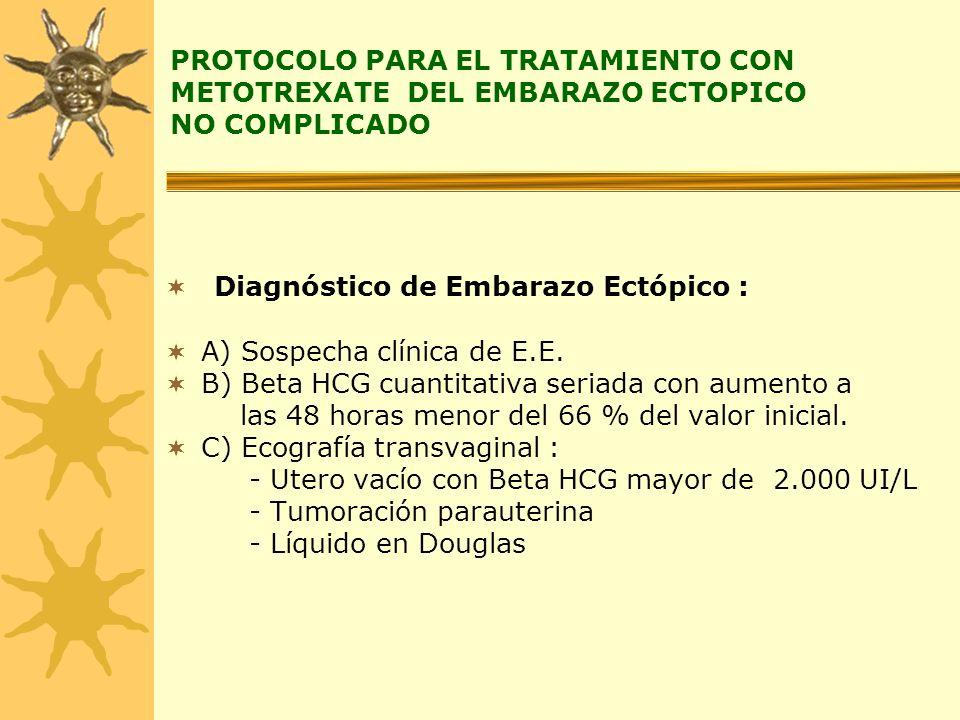 PROTOCOLO PARA EL TRATAMIENTO CON METOTREXATE DEL EMBARAZO ECTOPICO NO COMPLICADO
