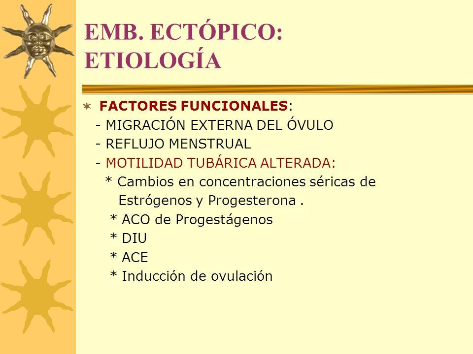 EMB. ECTÓPICO: ETIOLOGÍA