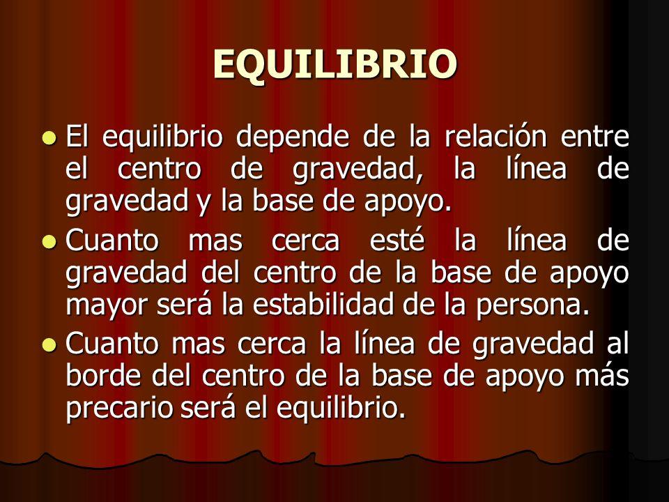 EQUILIBRIOEl equilibrio depende de la relación entre el centro de gravedad, la línea de gravedad y la base de apoyo.