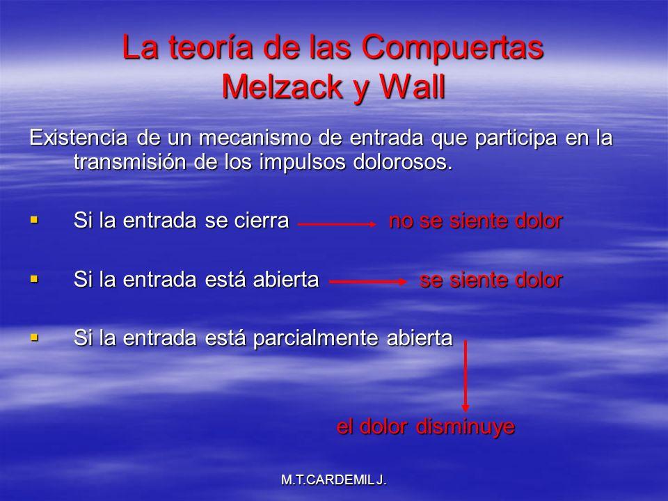 La teoría de las Compuertas Melzack y Wall