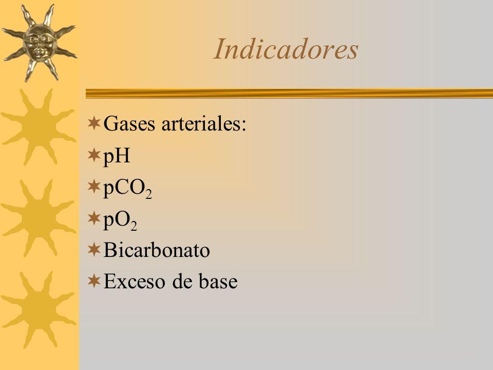 Indicadores Gases arteriales: pH pCO2 pO2 Bicarbonato Exceso de base