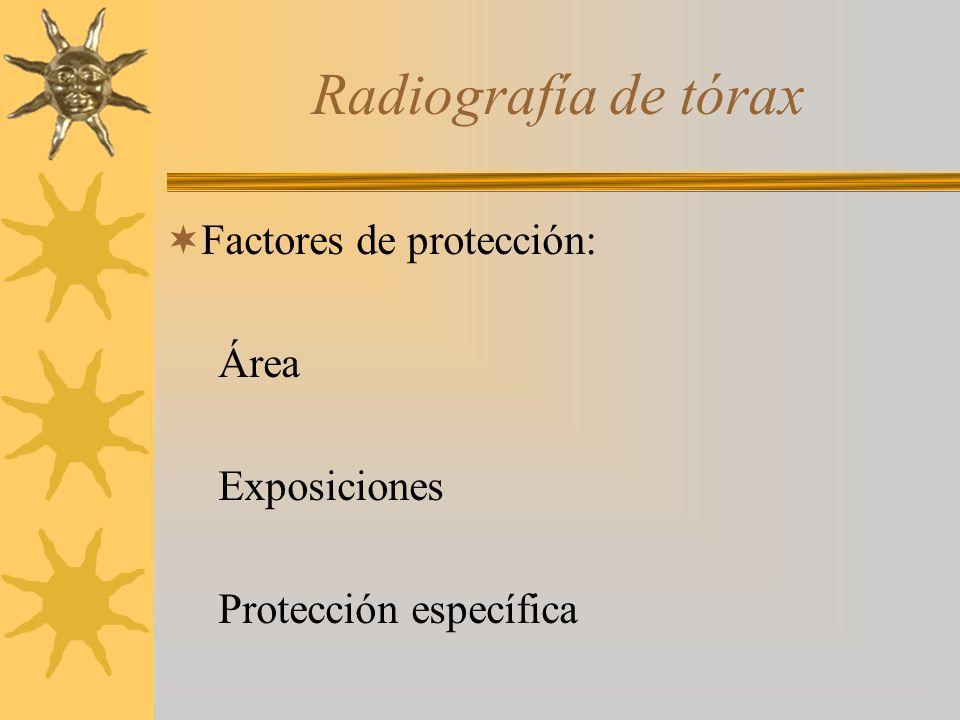 Radiografía de tórax Factores de protección: Área Exposiciones
