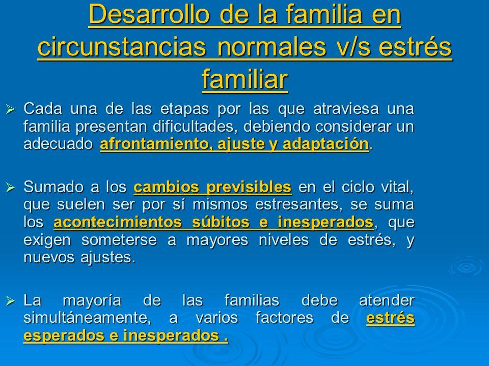 Desarrollo de la familia en circunstancias normales v/s estrés familiar
