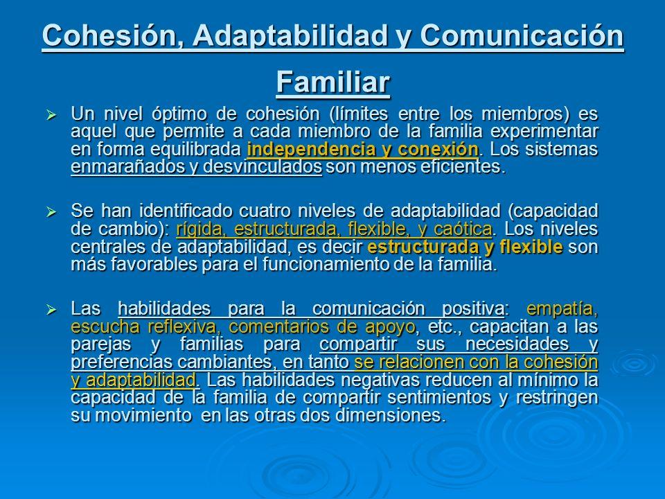 Cohesión, Adaptabilidad y Comunicación Familiar