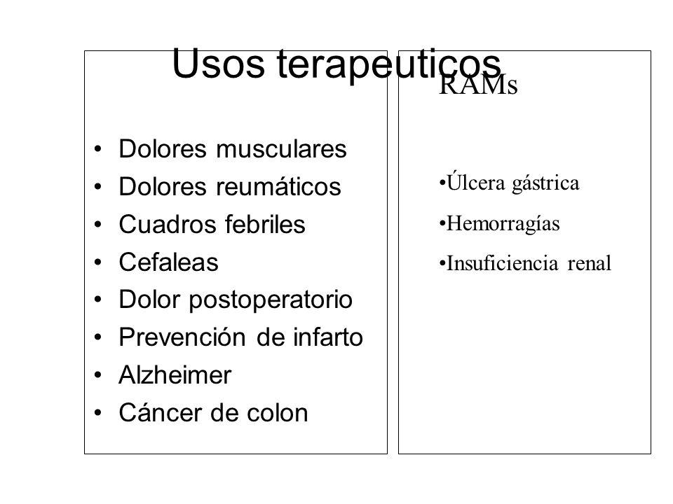 Usos terapeuticos RAMs Dolores musculares Dolores reumáticos