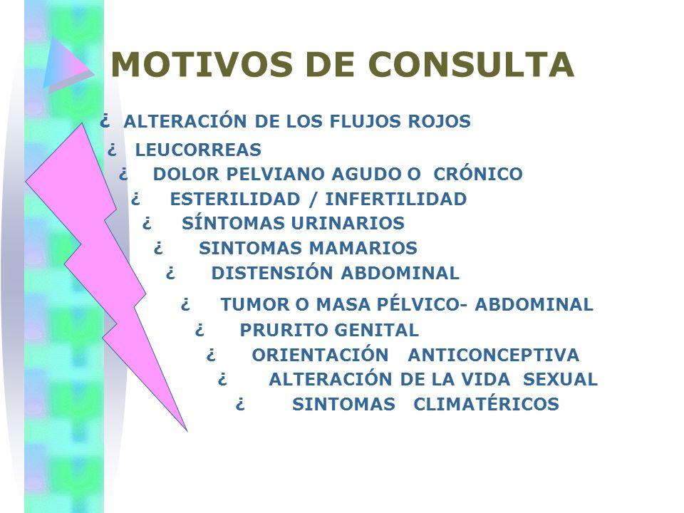 MOTIVOS DE CONSULTA ¿ ALTERACIÓN DE LOS FLUJOS ROJOS