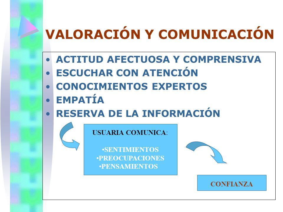 VALORACIÓN Y COMUNICACIÓN