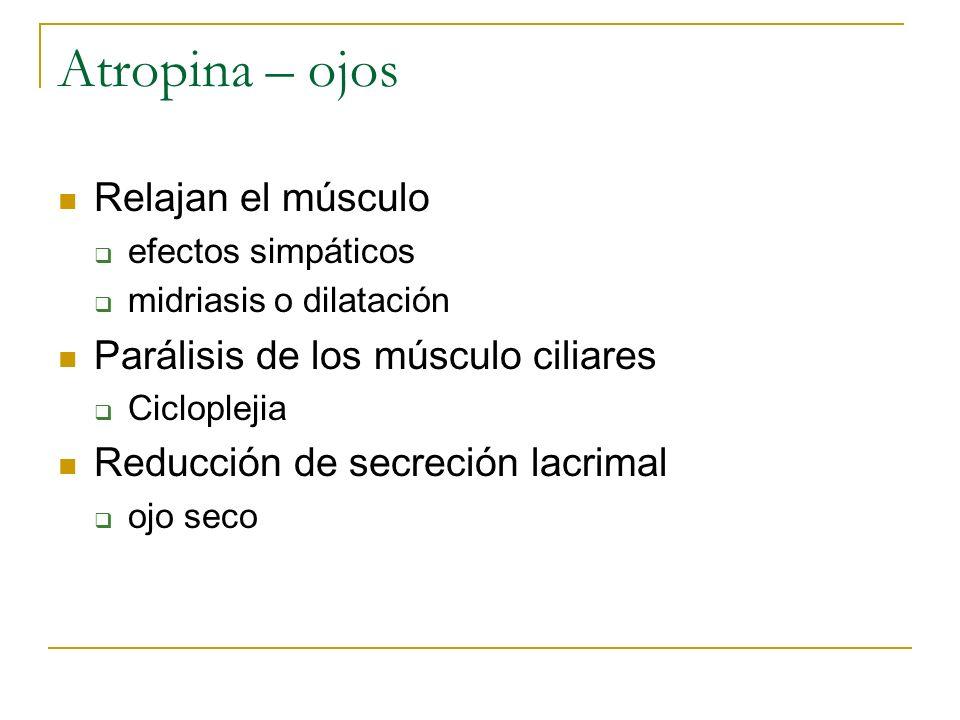 Atropina – ojos Relajan el músculo Parálisis de los músculo ciliares