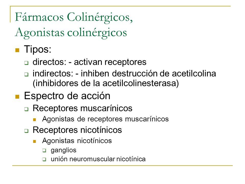 Fármacos Colinérgicos, Agonistas colinérgicos