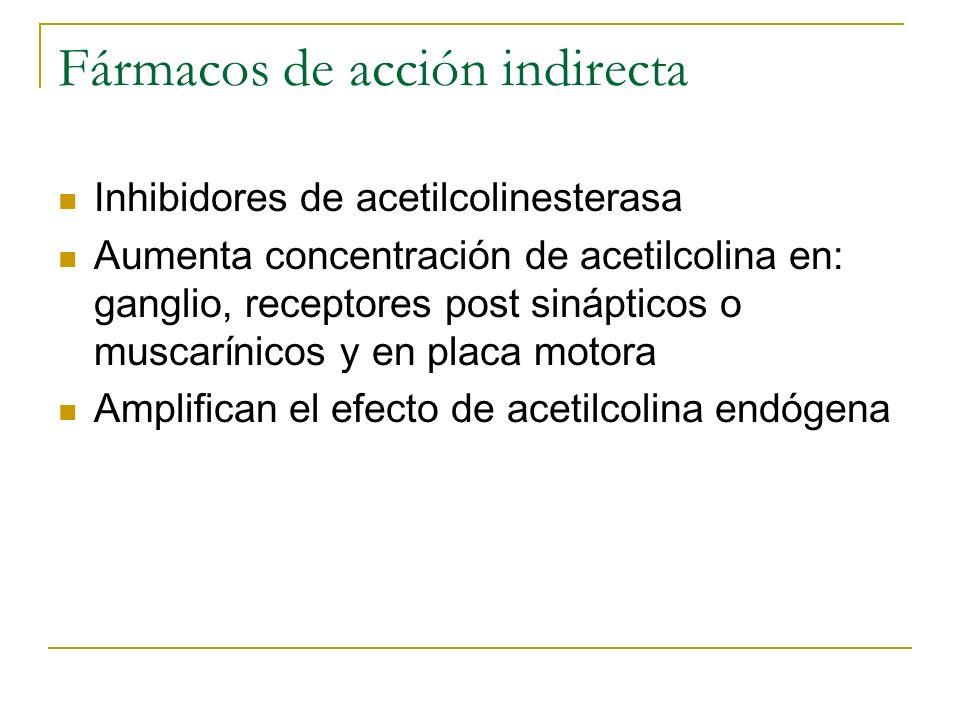 Fármacos de acción indirecta