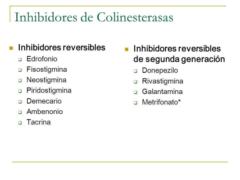Inhibidores de Colinesterasas