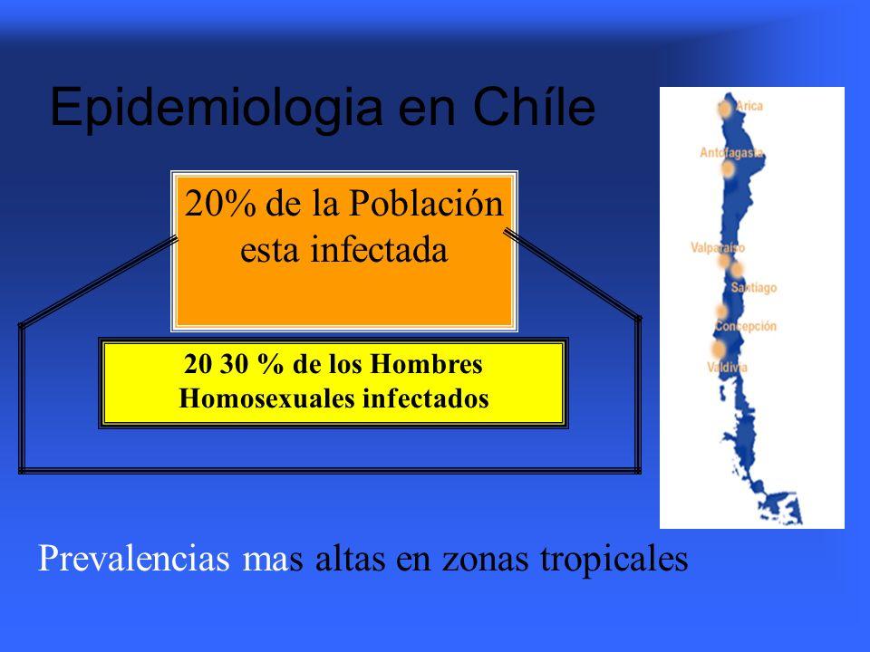 Epidemiologia en Chíle