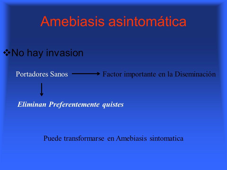 Amebiasis asintomática