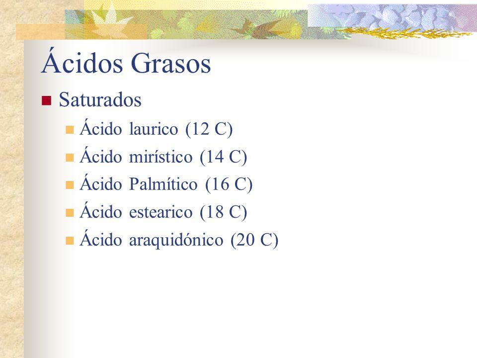 Ácidos Grasos Saturados Ácido laurico (12 C) Ácido mirístico (14 C)