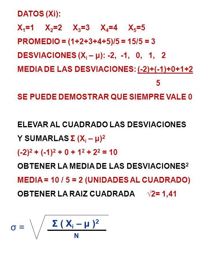 σ = Σ ( Xi – μ )2 DATOS (Xi): X1=1 X2=2 X3=3 X4=4 X5=5