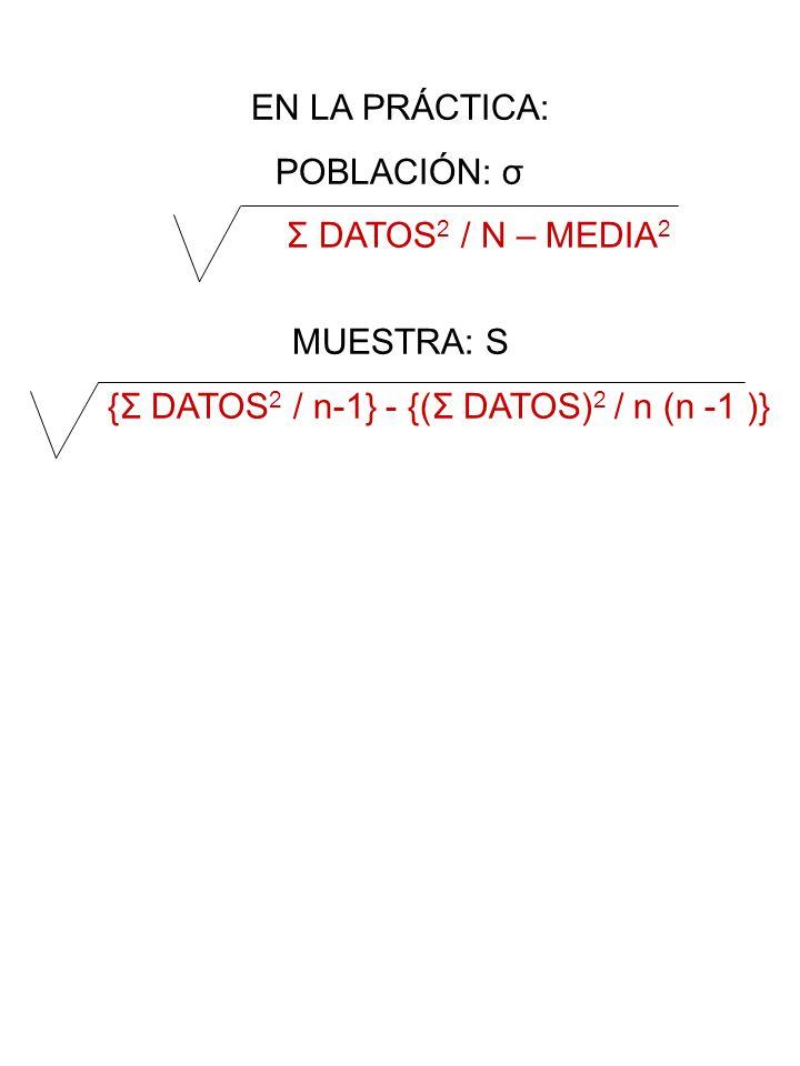 {Σ DATOS2 / n-1} - {(Σ DATOS)2 / n (n -1 )}