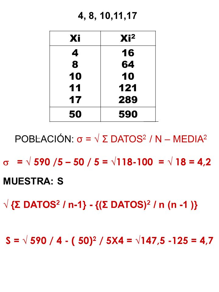 POBLACIÓN: σ = √ Σ DATOS2 / N – MEDIA2